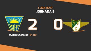 I Liga (5ªJ): Resumo Estoril Praia 2-0 Moreirense FC
