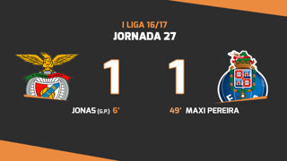 I Liga (27ªJ): Resumo SL Benfica 1-1 FC Porto