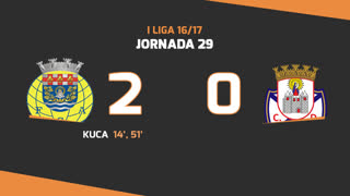 Liga NOS (29ªJ): Resumo FC Arouca 2-0 CD Feirense