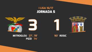 I Liga (5ªJ): Resumo SL Benfica 3-1 SC Braga