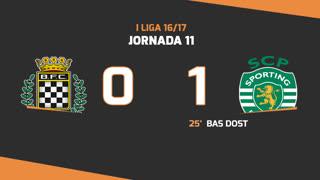 Liga NOS (11ªJ): Resumo Boavista FC 0-1 Sporting CP