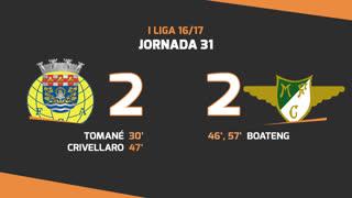 Liga NOS (31ªJ): Resumo FC Arouca 2-2 Moreirense FC