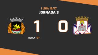 Liga (3ª J): Resumo Rio Ave 1-0 Feirense