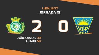 Liga NOS (13ªJ): Resumo Vitória FC 2-0 Estoril Praia