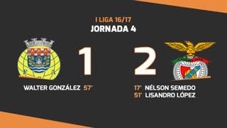 Liga NOS (4ªJ): Resumo FC Arouca 1-2 SL Benfica