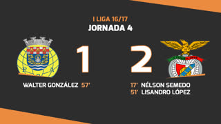 I Liga (4ªJ): Resumo FC Arouca 1-2 SL Benfica