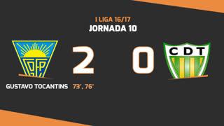 I Liga (10ªJ): Resumo Estoril Praia 2-0 CD Tondela