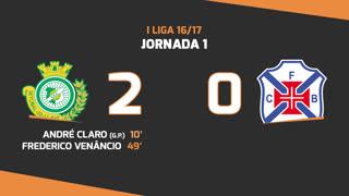 Liga NOS (1ªJ): Resumo Vitória FC 2-0 Belenenses