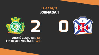 I Liga (1ªJ): Resumo Vitória FC 2-0 Os Belenenses