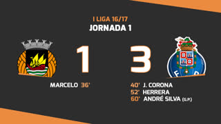 Liga NOS (1ªJ): Resumo Rio Ave FC 1-3 FC Porto