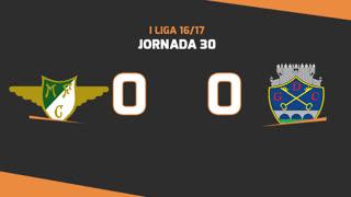 Liga NOS (30ªJ): Resumo Moreirense FC 0-0 GD Chaves