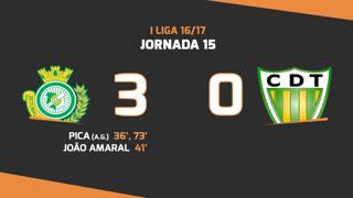 I Liga (15ªJ): Resumo Vitória FC 3-0 CD Tondela