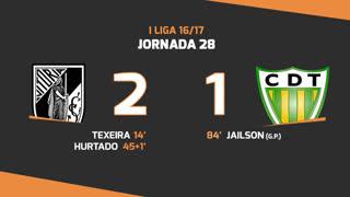 I Liga (28ªJ): Resumo Vitória SC 2-1 CD Tondela