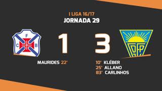 I Liga (29ªJ): Resumo Os Belenenses 1-3 Estoril Praia