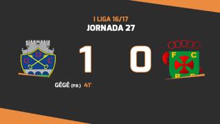 I Liga (27ªJ): Resumo GD Chaves 1-0 FC P.Ferreira