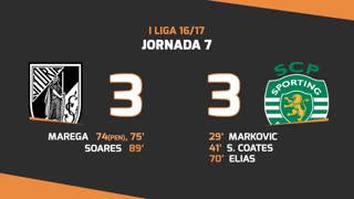 Liga NOS (7ªJ): Resumo Vitória SC 3-3 Sporting CP