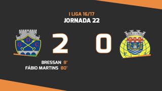 I Liga (22ªJ): Resumo GD Chaves 2-0 FC Arouca