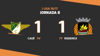 I Liga (8ªJ): Resumo Moreirense FC 1-1 Rio Ave FC
