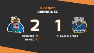I Liga (14ªJ): Resumo FC Porto 2-1 GD Chaves