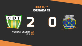 I Liga (19ªJ): Resumo CD Tondela 2-0 GD Chaves