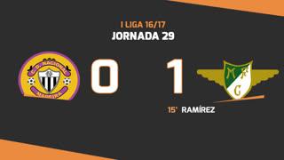 Liga NOS (29ªJ): Resumo CD Nacional 0-1 Moreirense FC