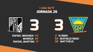I Liga (25ªJ): Resumo Vitória SC 3-3 Estoril Praia