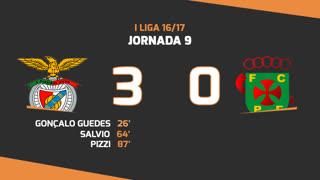 I Liga (9ªJ): Resumo SL Benfica 3-0 FC P.Ferreira