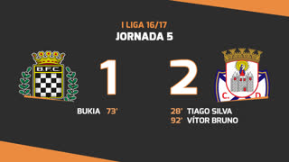 I Liga (5ªJ): Resumo Boavista FC 1-2 CD Feirense