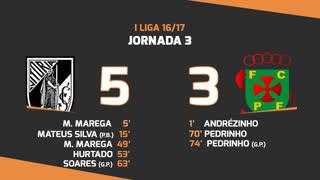 I Liga (3ªJ): Resumo Vitória SC 5-3 FC P.Ferreira