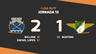 Liga NOS (13ªJ): Resumo GD Chaves 2-1 Moreirense FC