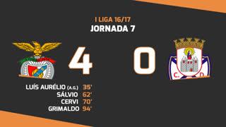 I Liga (7ªJ): Resumo SL Benfica 4-0 CD Feirense