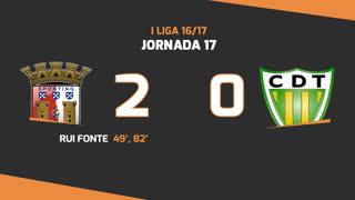I Liga (17ªJ): Resumo SC Braga 2-0 CD Tondela