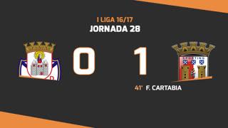 Liga NOS (28ªJ): Resumo CD Feirense 0-1 SC Braga
