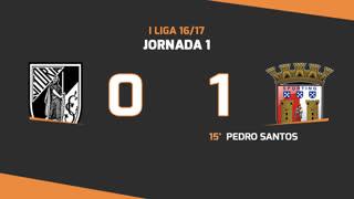 Liga NOS (1ªJ): Resumo Vitória SC 0-1 SC Braga