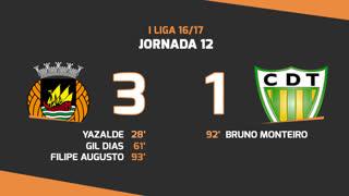 I Liga (12ªJ): Resumo Rio Ave FC 3-1 CD Tondela