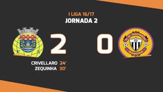 Liga NOS (2ªJ): Resumo FC Arouca 2-0 CD Nacional