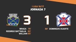 I Liga (7ªJ): Resumo GD Chaves 3-1 Belenenses