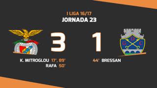 Liga NOS (23ªJ): Resumo SL Benfica 3-1 GD Chaves