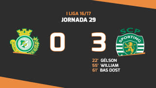 I Liga (29ªJ): Resumo Vitória FC 0-3 Sporting CP
