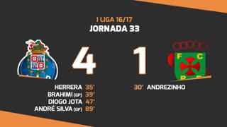 I Liga (33ªJ): Resumo FC Porto 4-1 FC P.Ferreira