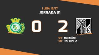 Liga NOS (31ªJ): Resumo Vitória FC 0-2 Vitória SC