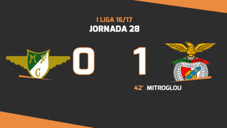 Liga NOS (28ªJ): Resumo Moreirense FC 0-1 SL Benfica