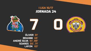I Liga (24ªJ): Resumo FC Porto 7-0 CD Nacional