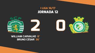 I Liga (12ªJ): Resumo Sporting CP 2-0 Vitória FC