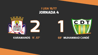 Liga NOS (4ªJ): Resumo CD Feirense 2-1 CD Tondela