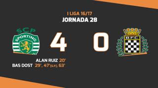 Liga NOS (28ªJ): Resumo Sporting CP 4-0 Boavista FC