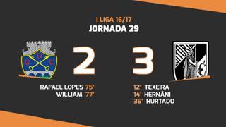 Liga NOS (29ªJ): Resumo GD Chaves 2-3 Vitória SC