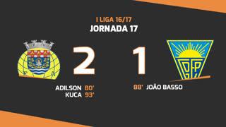 I Liga (17ªJ): Resumo FC Arouca 2-1 Estoril Praia