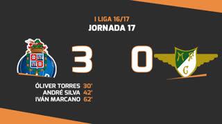 I Liga (17ªJ): Resumo FC Porto 3-0 Moreirense FC