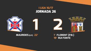 Liga NOS (26ªJ): Resumo Os Belenenses 1-2 SC Braga